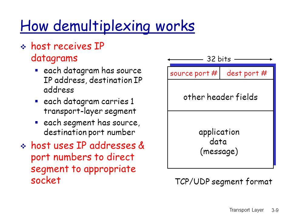 Transport Layer 3-10 Connectionless demultiplexing  recall: create sockets with host-local port numbers: DatagramSocket mySocket1 = new DatagramSocket(12534); DatagramSocket mySocket2 = new DatagramSocket(12535);  recall: when creating datagram to send into UDP socket, must specify ( dest IP address, dest port number)  when host receives UDP segment:  checks destination port number in segment  directs UDP segment to socket with that port number  IP datagrams with different source IP addresses and/or source port numbers directed to same socket
