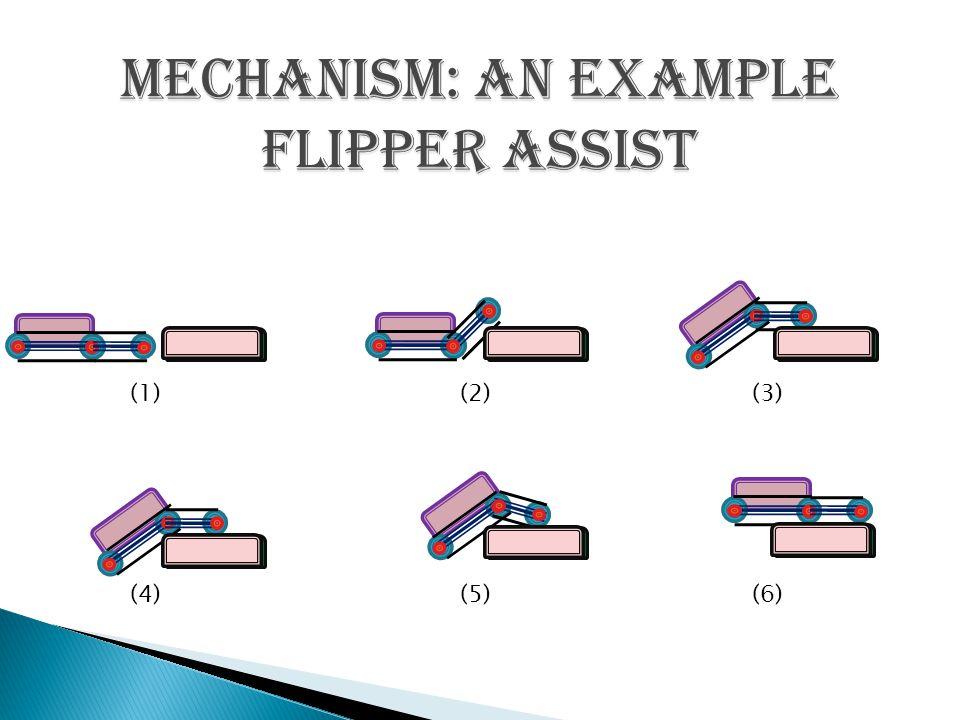 mechanism: an example Flipper assist (1)(2)(3) (4)(5)(6)