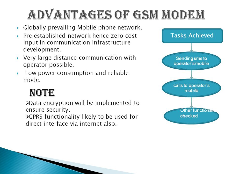  Globally prevailing Mobile phone network.