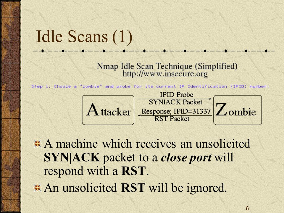 27 Active TCP/IP Stack fingerprinting This kind of OS fingerprinting tools explicitly send probing packet to targets hosts.