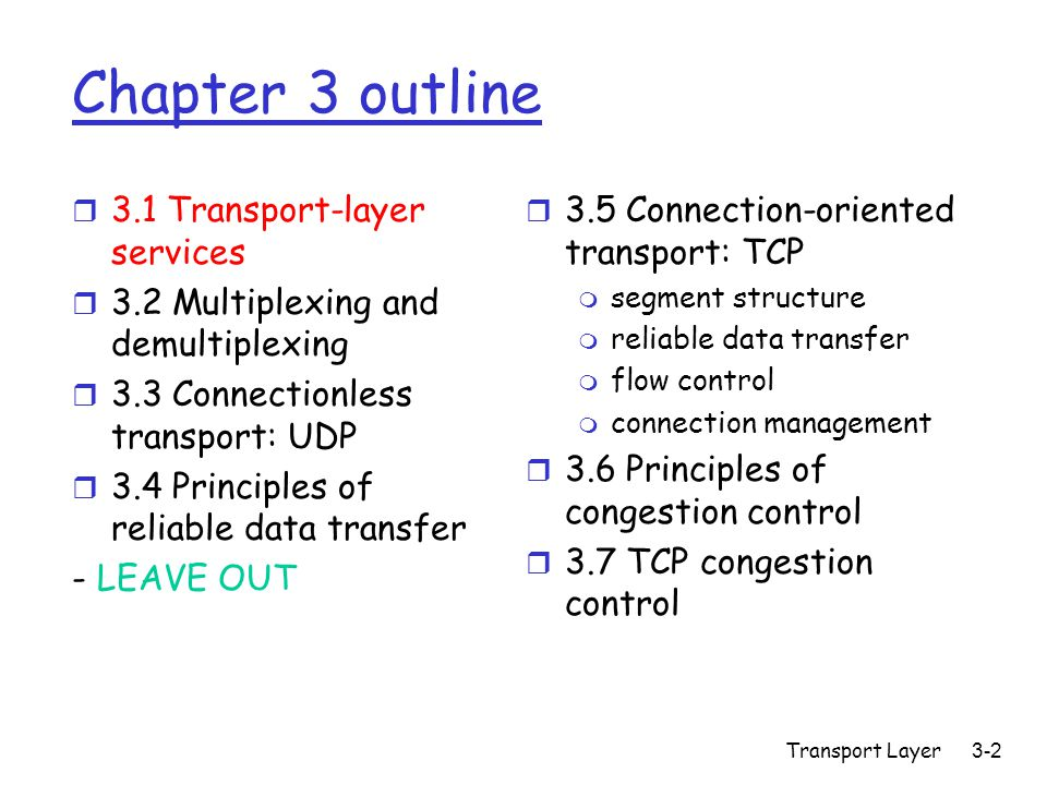 Transport Layer3-2 Chapter 3 outline r 3.1 Transport-layer services r 3.2 Multiplexing and demultiplexing r 3.3 Connectionless transport: UDP r 3.4 Pr