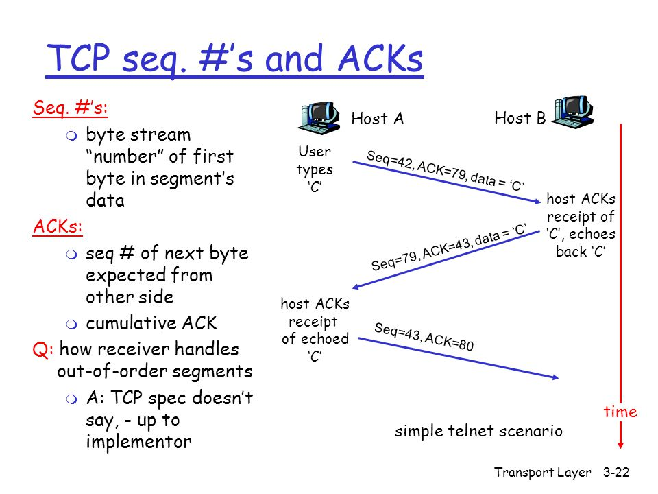 "Transport Layer3-22 TCP seq. #'s and ACKs Seq. #'s: m byte stream ""number"" of first byte in segment's data ACKs: m seq # of next byte expected from ot"