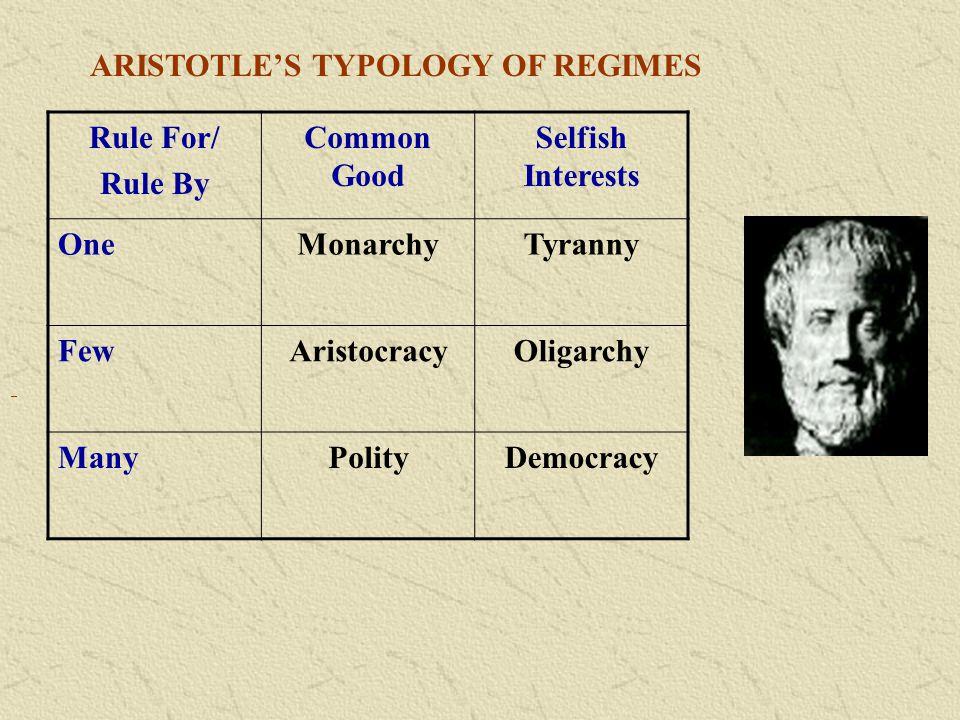 ARISTOTLE'S TYPOLOGY OF REGIMES Rule For/ Rule By Common Good Selfish Interests OneMonarchyTyranny FewAristocracyOligarchy ManyPolityDemocracy