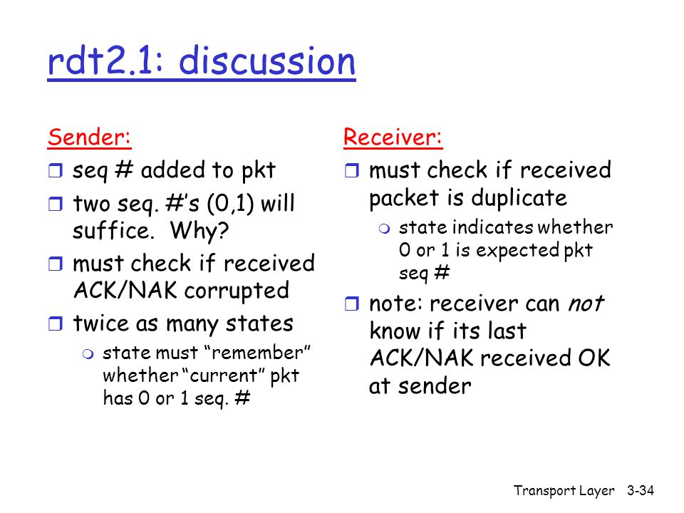 Transport Layer3-34 rdt2.1: discussion Sender: r seq # added to pkt r two seq.