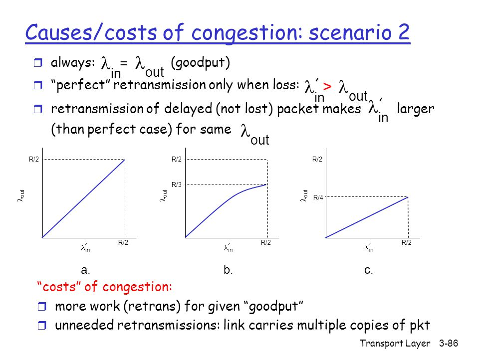 Transport Layer3-86 Causes/costs of congestion: scenario 2 r always: (goodput) r perfect retransmission only when loss: r retransmission of delayed (not lost) packet makes larger (than perfect case) for same in out = in out > in out costs of congestion: r more work (retrans) for given goodput r unneeded retransmissions: link carries multiple copies of pkt R/2 in out b.