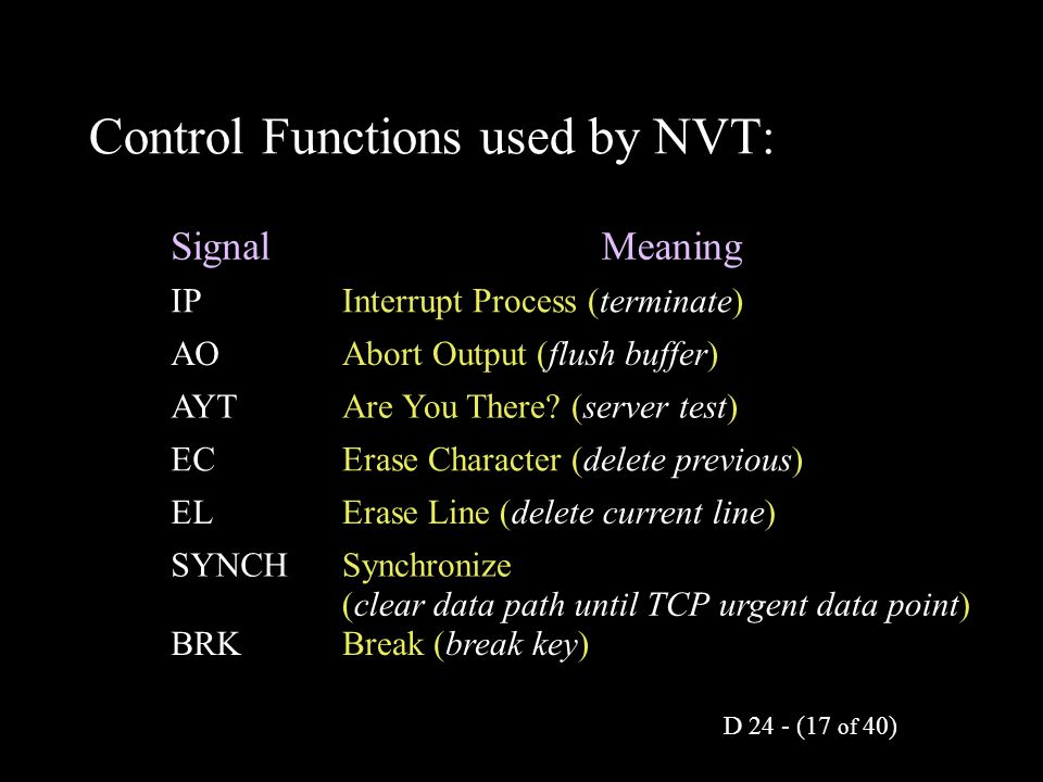 D 24 - (17 of 40) Control Functions used by NVT: SignalMeaning IPInterrupt Process (terminate) AOAbort Output (flush buffer) AYTAre You There? (server