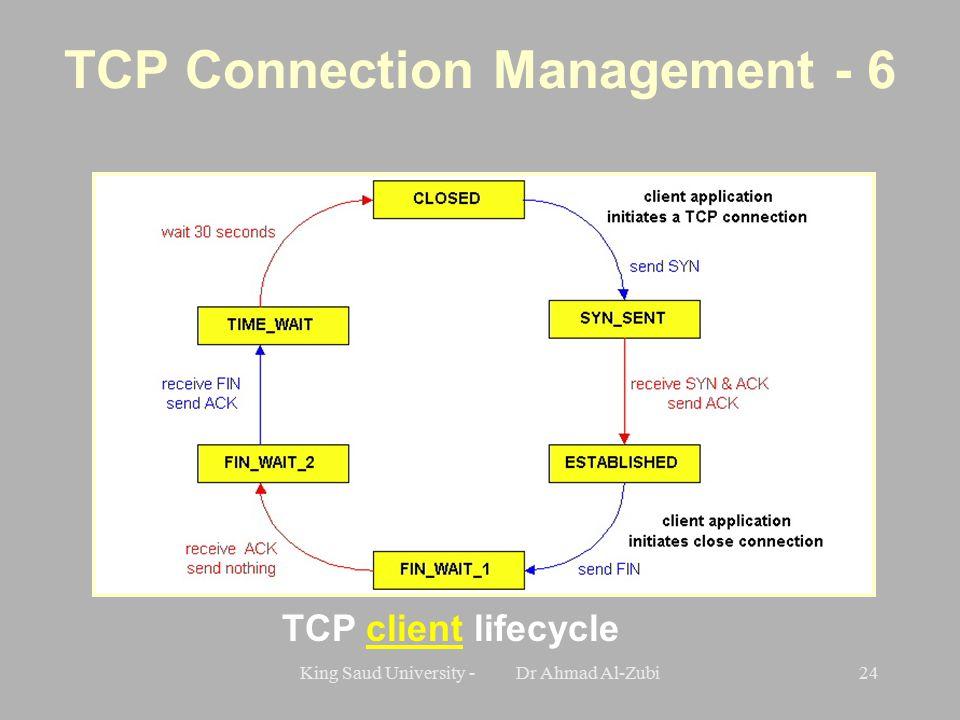 King Saud University - Dr Ahmad Al-Zubi24 TCP client lifecycle TCP Connection Management - 6