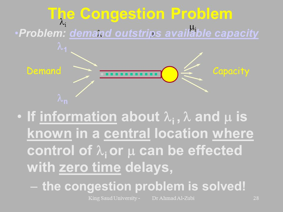 King Saud University - Dr Ahmad Al-Zubi28 i  ii If information about i, and  is known in a central location where control of i or  can be effected with zero time delays, – the congestion problem is solved.