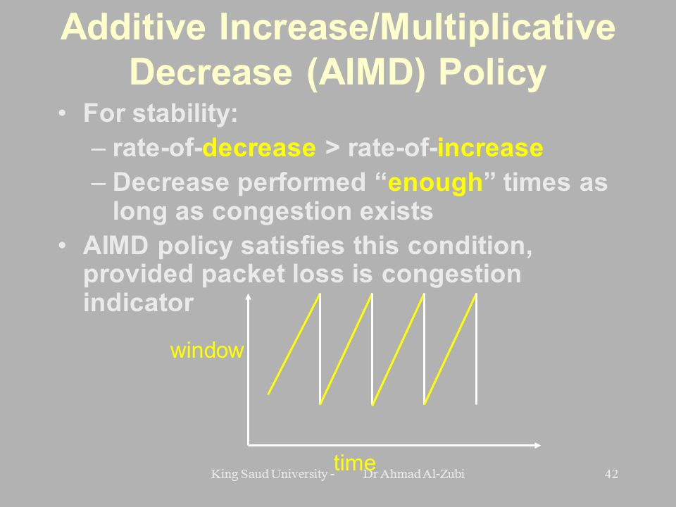 King Saud University - Dr Ahmad Al-Zubi42 Additive Increase/Multiplicative Decrease (AIMD) Policy For stability: –rate-of-decrease > rate-of-increase –Decrease performed enough times as long as congestion exists AIMD policy satisfies this condition, provided packet loss is congestion indicator window time