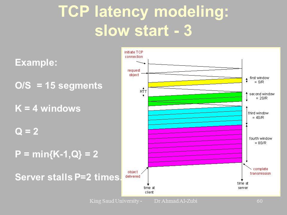 King Saud University - Dr Ahmad Al-Zubi60 Example: O/S = 15 segments K = 4 windows Q = 2 P = min{K-1,Q} = 2 Server stalls P=2 times.