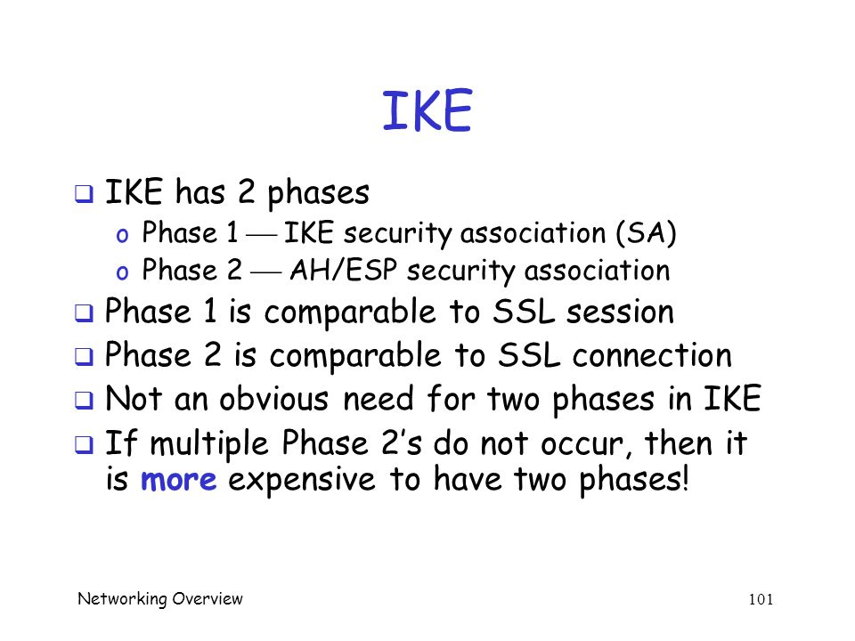 Networking Overview 100 IKE