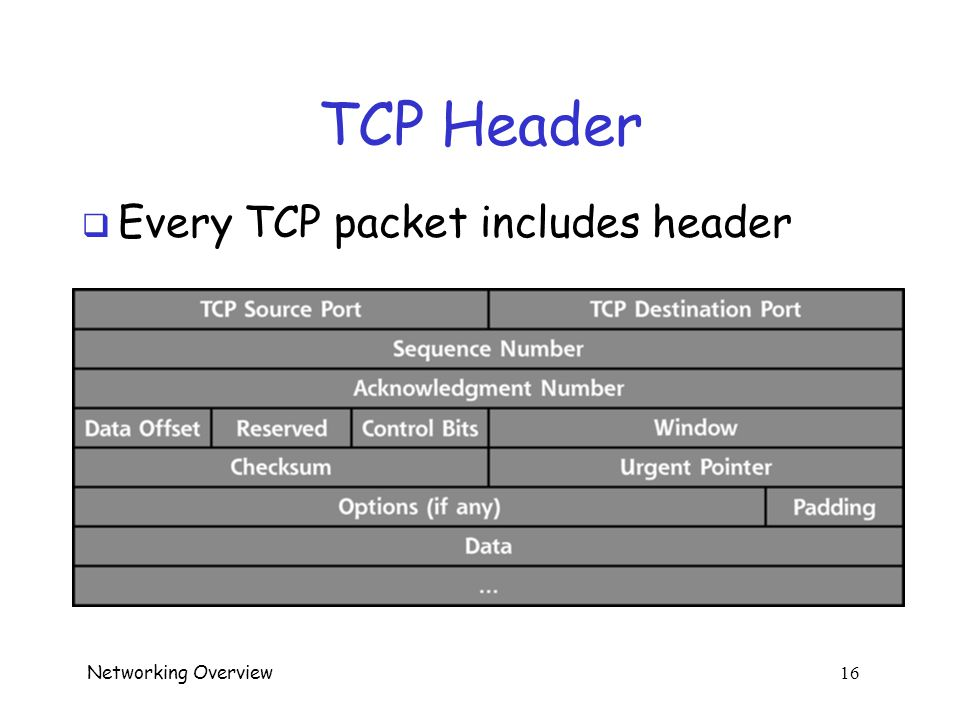 Networking Overview 15 TCP  TCP provides reliable delivery  Most familiar apps use TCP o Web browsing (HTTP) o Secure shell (SSH) o File transfer (FTP) o Email (SMTP, POP, IMAP) o Etc., etc., etc.