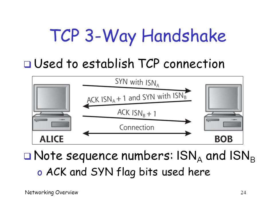 Networking Overview 23 TCP Control Bits  Two additional control bits o CWR --- congestion window reduced; due to network congestion, reduced window size o ECE --- explicit congestion notification echo; connection is experiencing congestion  For congestion control issues