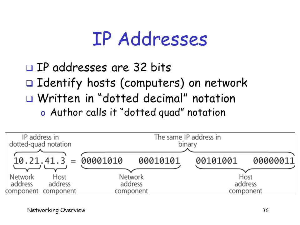 Networking Overview 35 What is a Network.
