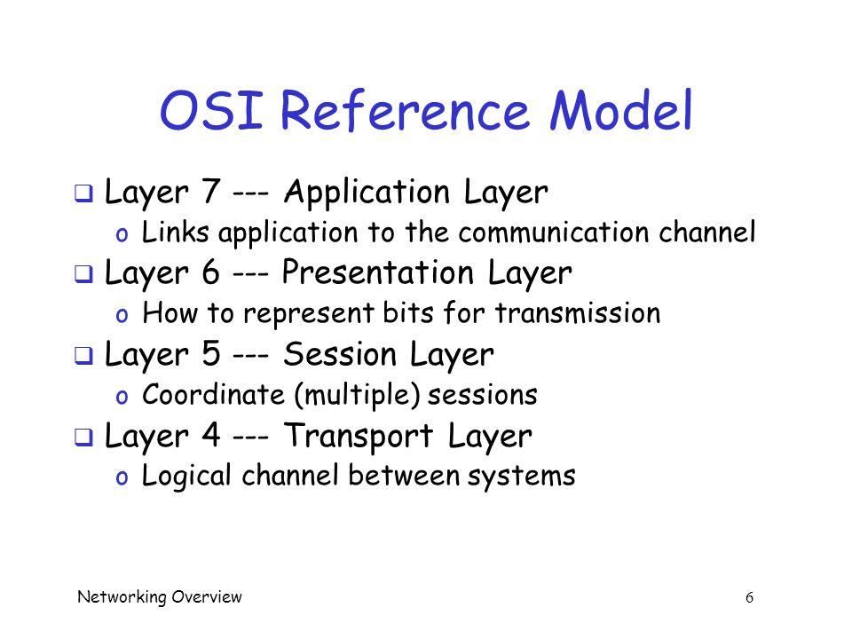 Networking Overview 96 IPSec