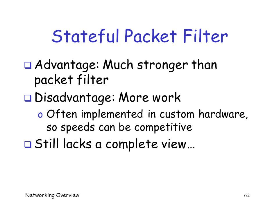 "Networking Overview 61 Stateful Packet Filter  With packet filter o Attacker can ""ACK scan"" for open ports o Send ACK packets with no prior SYN  Wit"