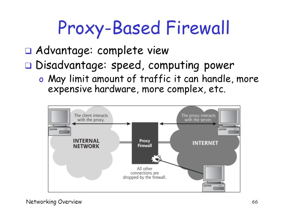 Networking Overview 65 Proxy-Based Firewall  Proxy can look at complete picture o Everything packet filter sees o Everything stateful packet filter s