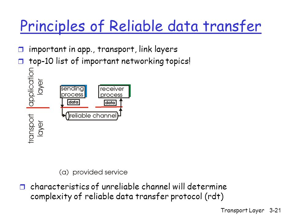 Transport Layer3-21 Principles of Reliable data transfer r important in app., transport, link layers r top-10 list of important networking topics.