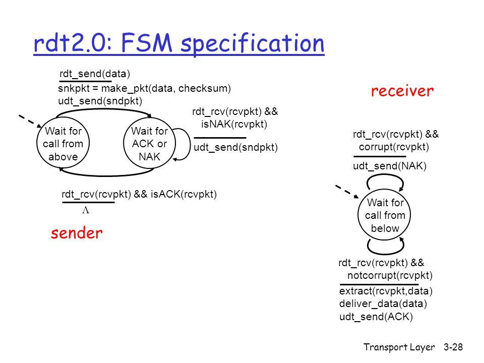 Transport Layer3-28 rdt2.0: FSM specification Wait for call from above snkpkt = make_pkt(data, checksum) udt_send(sndpkt) extract(rcvpkt,data) deliver