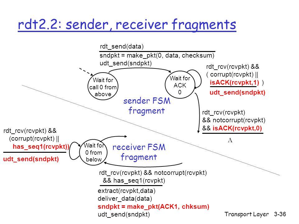 Transport Layer3-36 rdt2.2: sender, receiver fragments Wait for call 0 from above sndpkt = make_pkt(0, data, checksum) udt_send(sndpkt) rdt_send(data) udt_send(sndpkt) rdt_rcv(rcvpkt) && ( corrupt(rcvpkt) || isACK(rcvpkt,1) ) rdt_rcv(rcvpkt) && notcorrupt(rcvpkt) && isACK(rcvpkt,0) Wait for ACK 0 sender FSM fragment Wait for 0 from below rdt_rcv(rcvpkt) && notcorrupt(rcvpkt) && has_seq1(rcvpkt) extract(rcvpkt,data) deliver_data(data) sndpkt = make_pkt(ACK1, chksum) udt_send(sndpkt) rdt_rcv(rcvpkt) && (corrupt(rcvpkt) || has_seq1(rcvpkt)) udt_send(sndpkt) receiver FSM fragment 