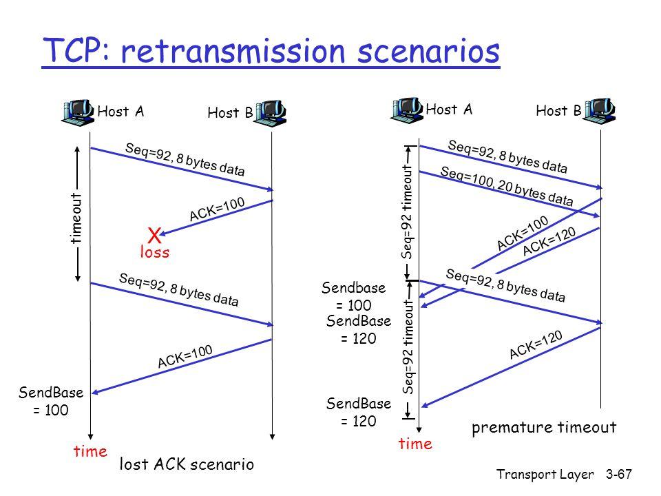 Transport Layer3-67 TCP: retransmission scenarios Host A Seq=100, 20 bytes data ACK=100 time premature timeout Host B Seq=92, 8 bytes data ACK=120 Seq