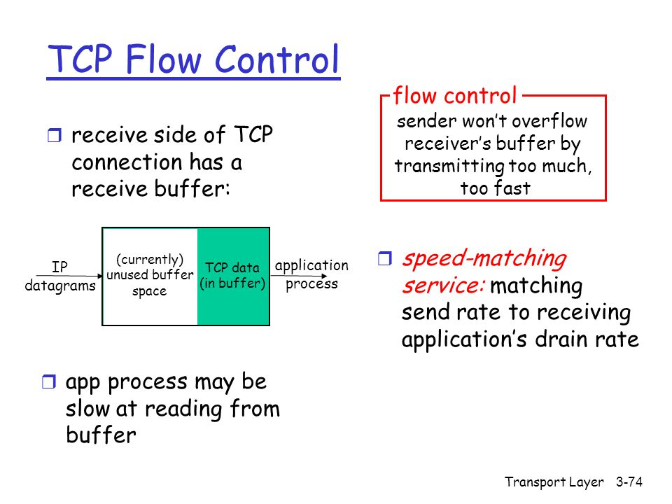 Transport Layer3-74 TCP Flow Control r receive side of TCP connection has a receive buffer: r speed-matching service: matching send rate to receiving