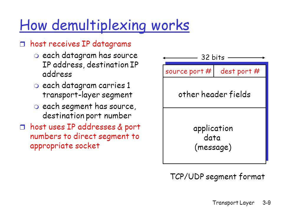 Transport Layer3-9 How demultiplexing works r host receives IP datagrams m each datagram has source IP address, destination IP address m each datagram