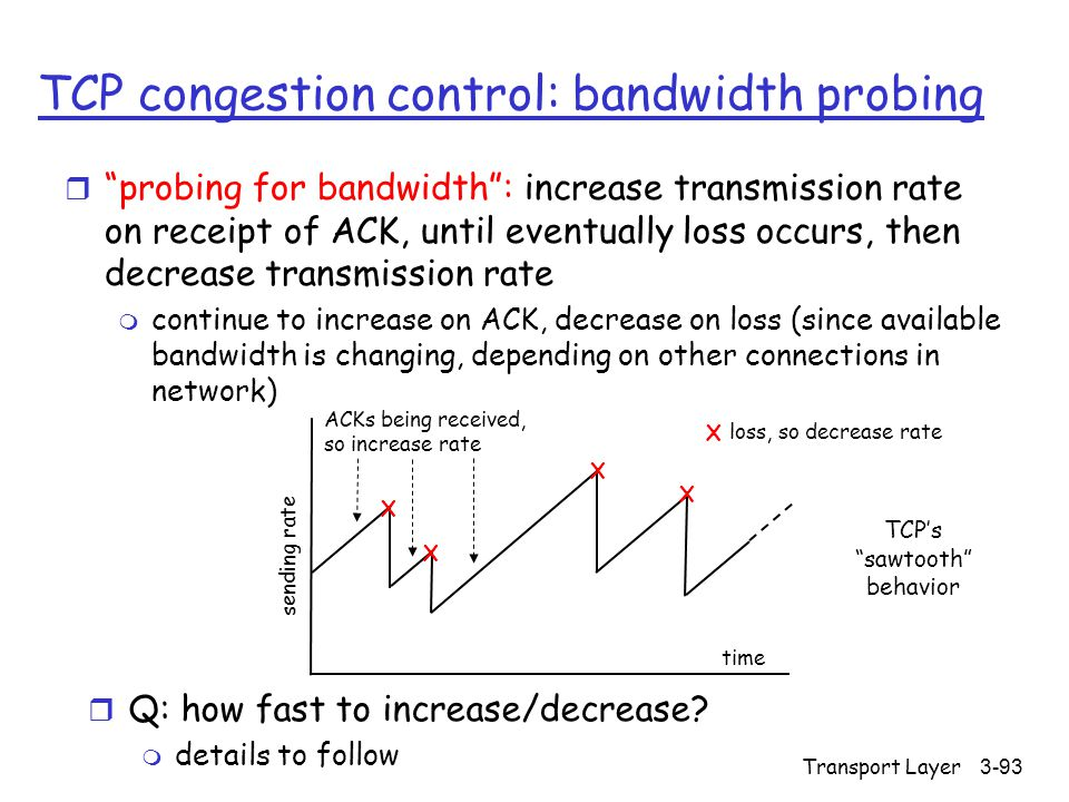 """Transport Layer3-93 TCP congestion control: bandwidth probing r """"probing for bandwidth"""": increase transmission rate on receipt of ACK, until eventuall"""