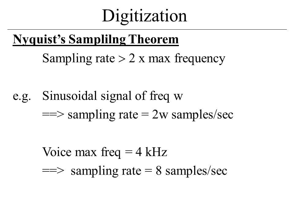 Digitization Nyquist's Samplilng Theorem Sampling rate  2 x max frequency e.g.