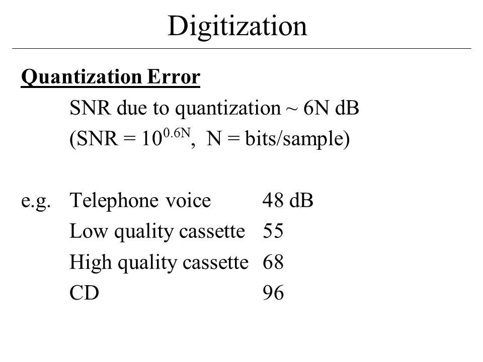 Digitization Quantization Error SNR due to quantization ~ 6N dB (SNR = 10 0.6N, N = bits/sample) e.g.Telephone voice48 dB Low quality cassette55 High quality cassette68 CD96