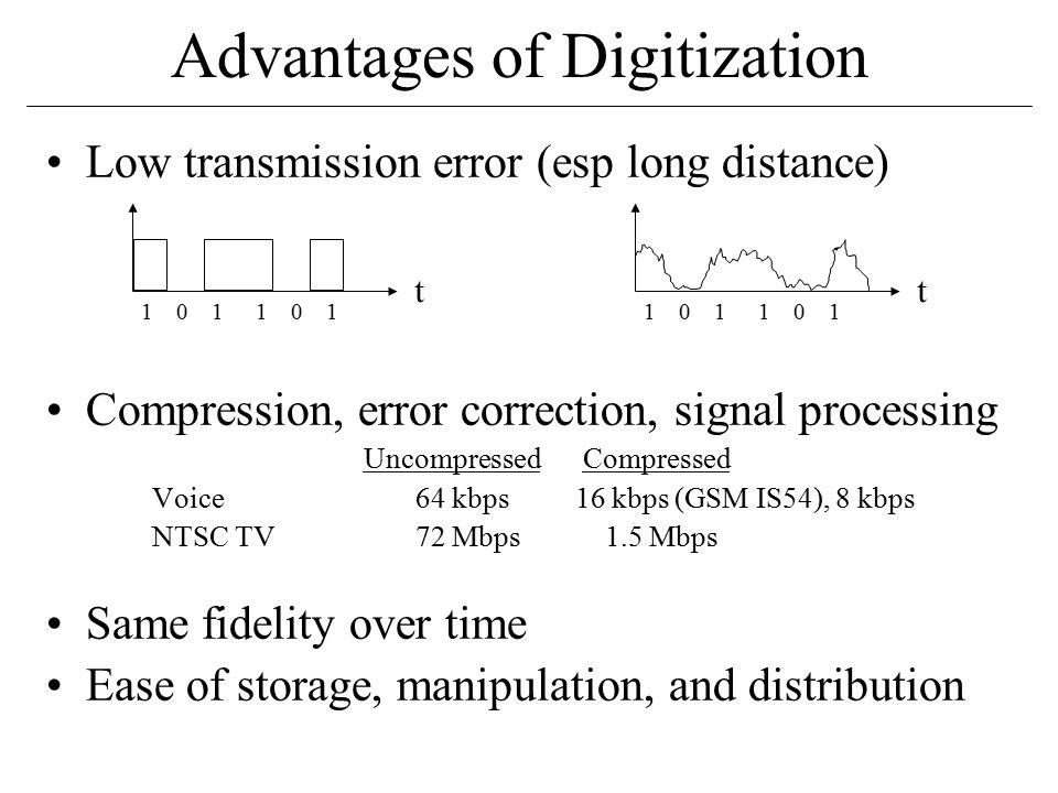 Advantages of Digitization Low transmission error (esp long distance) Compression, error correction, signal processing Uncompressed Compressed Voice 64 kbps16 kbps (GSM IS54), 8 kbps NTSC TV 72 Mbps 1.5 Mbps Same fidelity over time Ease of storage, manipulation, and distribution t 101110 t 101110