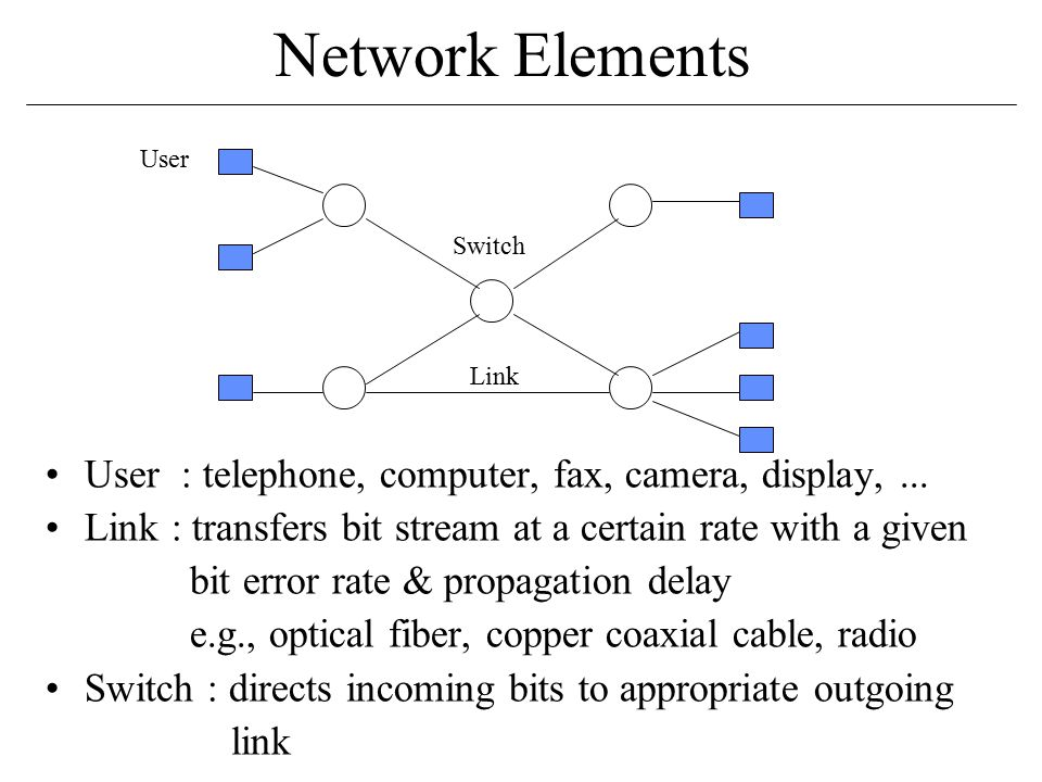 Network Elements User : telephone, computer, fax, camera, display,...