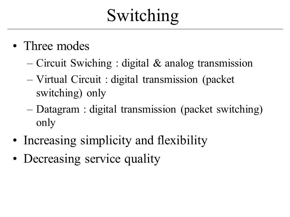 Switching Three modes –Circuit Swiching : digital & analog transmission –Virtual Circuit : digital transmission (packet switching) only –Datagram : digital transmission (packet switching) only Increasing simplicity and flexibility Decreasing service quality