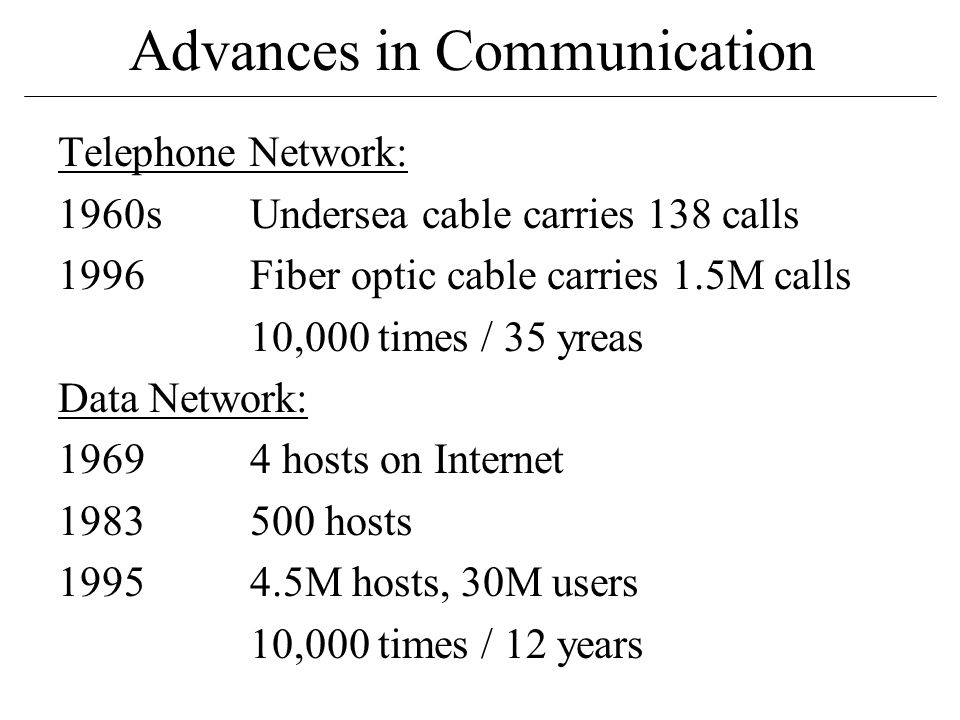 Advances in Communication Telephone Network: 1960sUndersea cable carries 138 calls 1996Fiber optic cable carries 1.5M calls 10,000 times / 35 yreas Data Network: 19694 hosts on Internet 1983500 hosts 19954.5M hosts, 30M users 10,000 times / 12 years