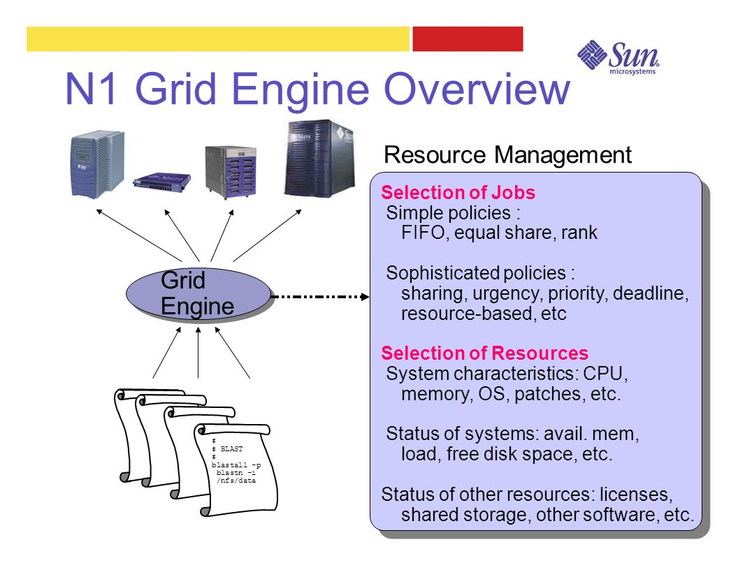 N1 Grid Engine Overview # # BLAST # blastall -p blastn -i /nfs/data Grid Engine Selection of Jobs Simple policies : FIFO, equal share, rank Sophisticated policies : sharing, urgency, priority, deadline, resource-based, etc Selection of Resources System characteristics: CPU, memory, OS, patches, etc.