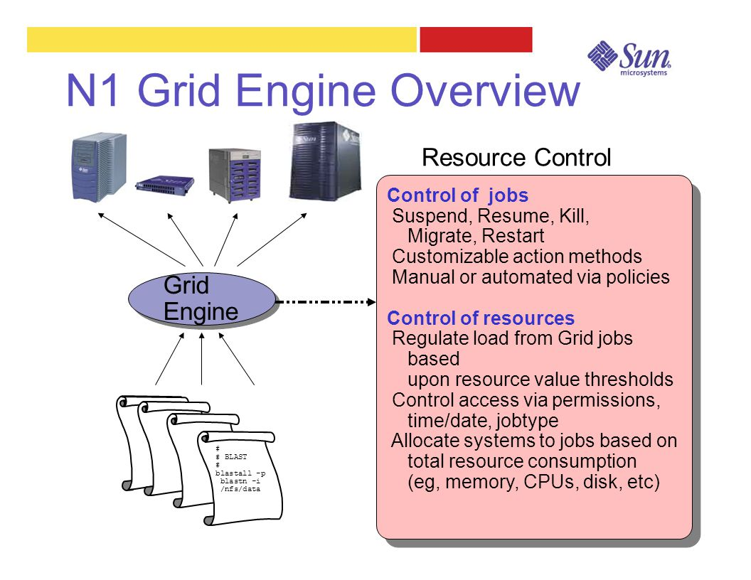 N1 Grid Engine Overview # # BLAST # blastall -p blastn -i /nfs/data Grid Engine Control of jobs Suspend, Resume, Kill, Migrate, Restart Customizable action methods Manual or automated via policies Control of resources Regulate load from Grid jobs based upon resource value thresholds Control access via permissions, time/date, jobtype Allocate systems to jobs based on total resource consumption (eg, memory, CPUs, disk, etc) Control of jobs Suspend, Resume, Kill, Migrate, Restart Customizable action methods Manual or automated via policies Control of resources Regulate load from Grid jobs based upon resource value thresholds Control access via permissions, time/date, jobtype Allocate systems to jobs based on total resource consumption (eg, memory, CPUs, disk, etc) Resource Control