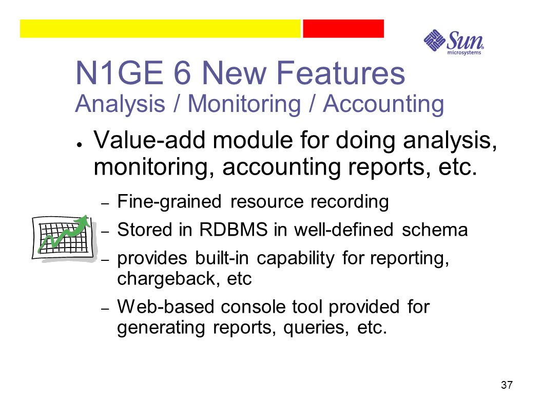 37 N1GE 6 New Features Analysis / Monitoring / Accounting ● Value-add module for doing analysis, monitoring, accounting reports, etc. – Fine-grained r