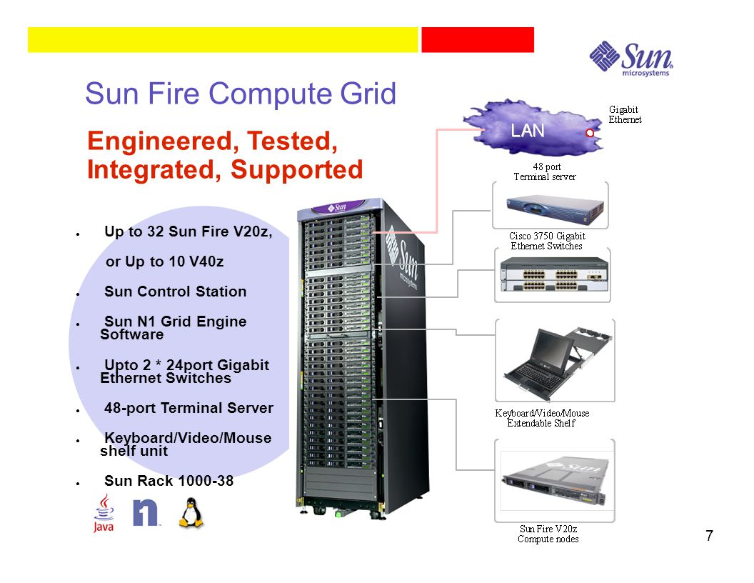 7 Sun Fire Compute Grid Engineered, Tested, Integrated, Supported ● Up to 32 Sun Fire V20z, or Up to 10 V40z ● Sun Control Station ● Sun N1 Grid Engine Software ● Upto 2 * 24port Gigabit Ethernet Switches ● 48-port Terminal Server ● Keyboard/Video/Mouse shelf unit ● Sun Rack 1000-38