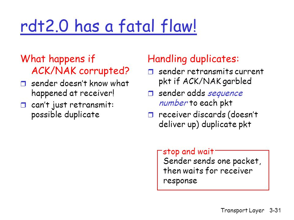 Transport Layer 3-31 rdt2.0 has a fatal flaw. What happens if ACK/NAK corrupted.