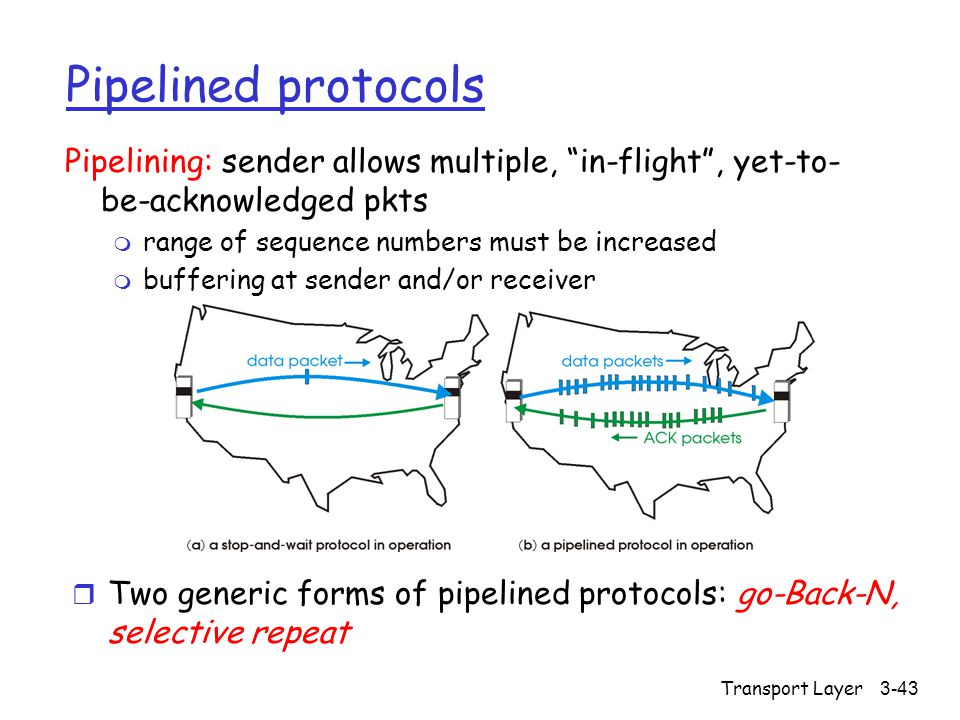 Transport Layer 3-43 Pipelined protocols Pipelining: sender allows multiple, in-flight , yet-to- be-acknowledged pkts m range of sequence numbers must be increased m buffering at sender and/or receiver r Two generic forms of pipelined protocols: go-Back-N, selective repeat