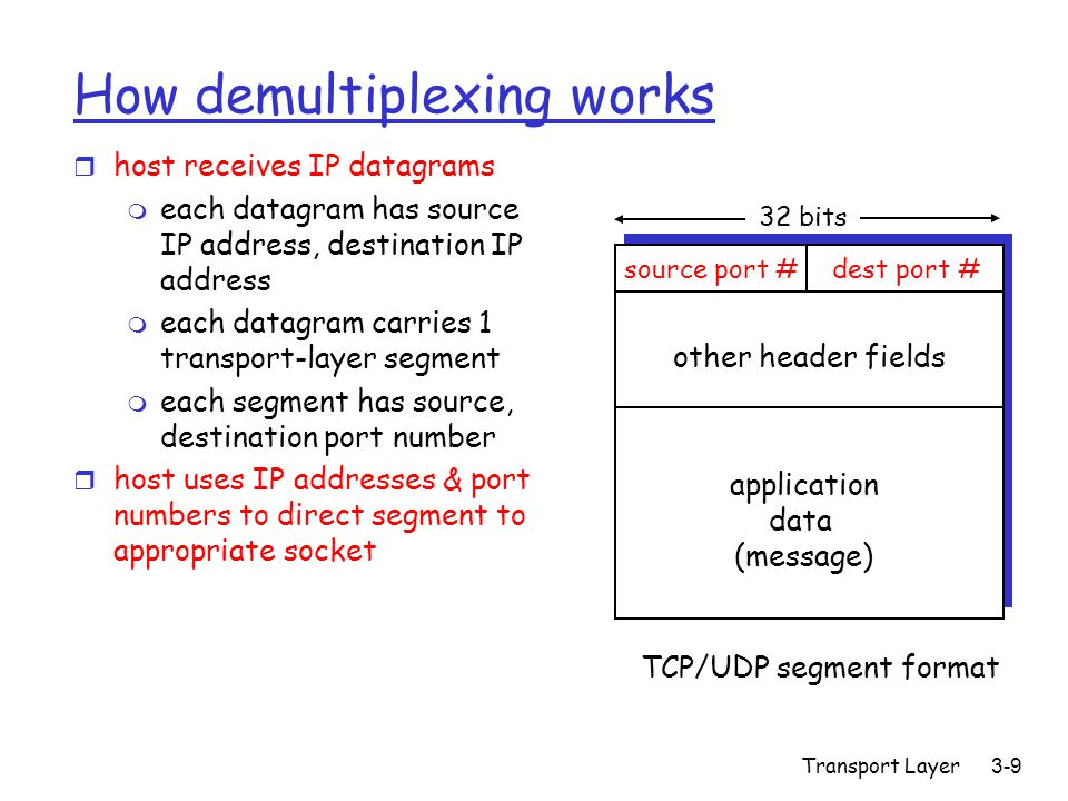 Transport Layer 3-90 Why is TCP fair.