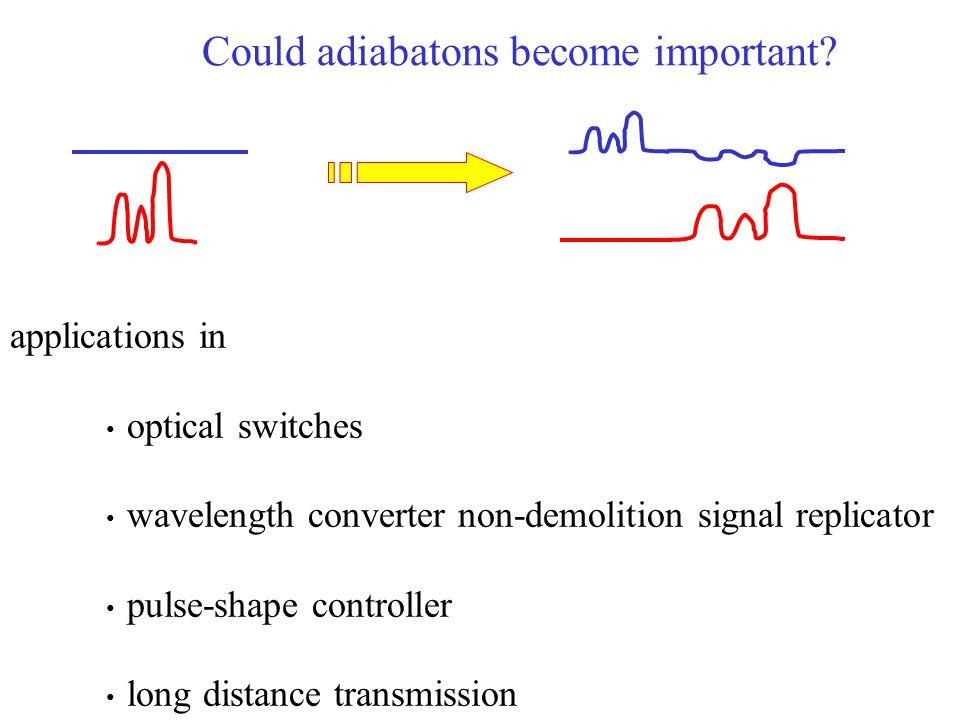 Computer simulations of adiabatons prediction by computer simulation : 1994 experimental verification (Stanford Univ.) : 1996 bodyguard afterbefore input signaloutput signal