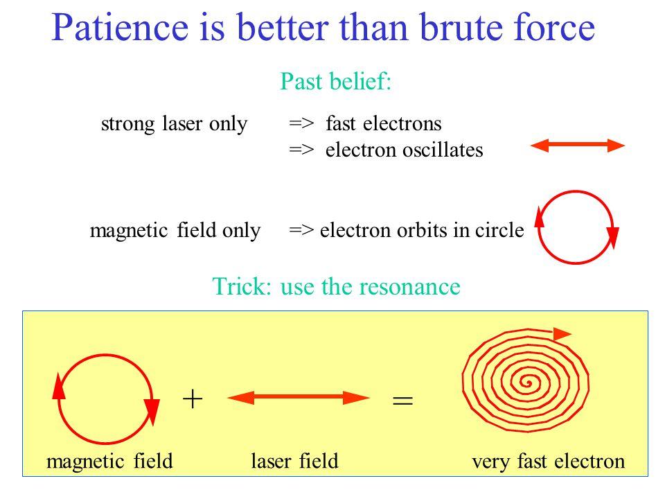 Quantum mechanics ≈ Classical ensemble .