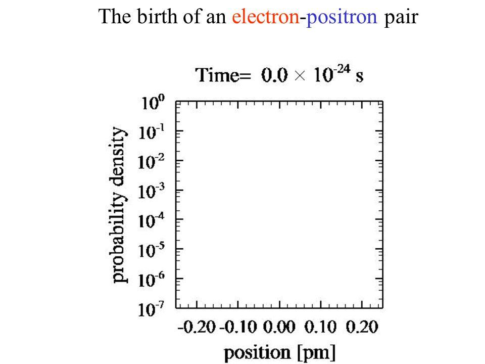 The birth of an electron-positron pair
