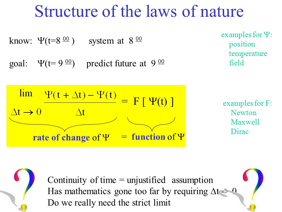 Laws of Nature Modern Physics Laws of Nature simulation theory simulation