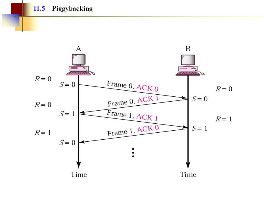 11.5 Piggybacking
