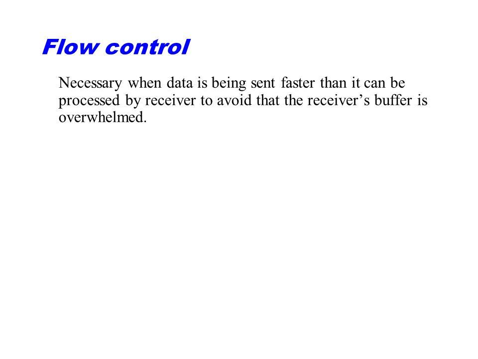 Felhantering med hjälp av felrättande koder FEC = Forward Error Correction.