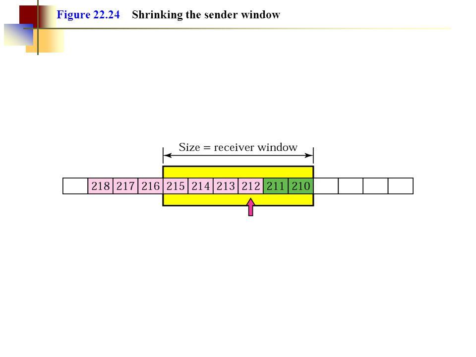 Figure 22.24 Shrinking the sender window