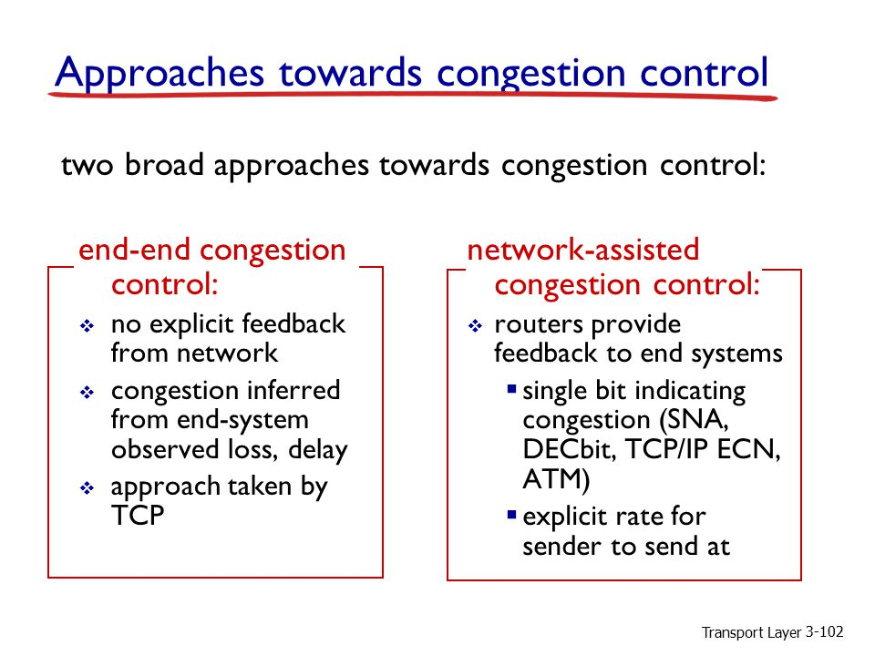 Transport Layer 3-102 Approaches towards congestion control two broad approaches towards congestion control: end-end congestion control:  no explicit
