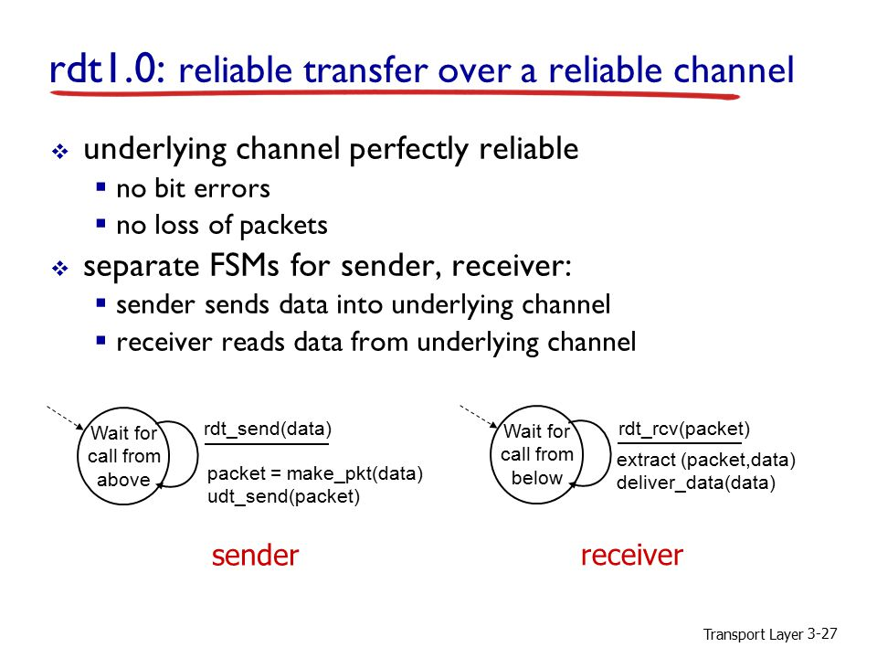 Transport Layer 3-27 rdt1.0: reliable transfer over a reliable channel  underlying channel perfectly reliable  no bit errors  no loss of packets 